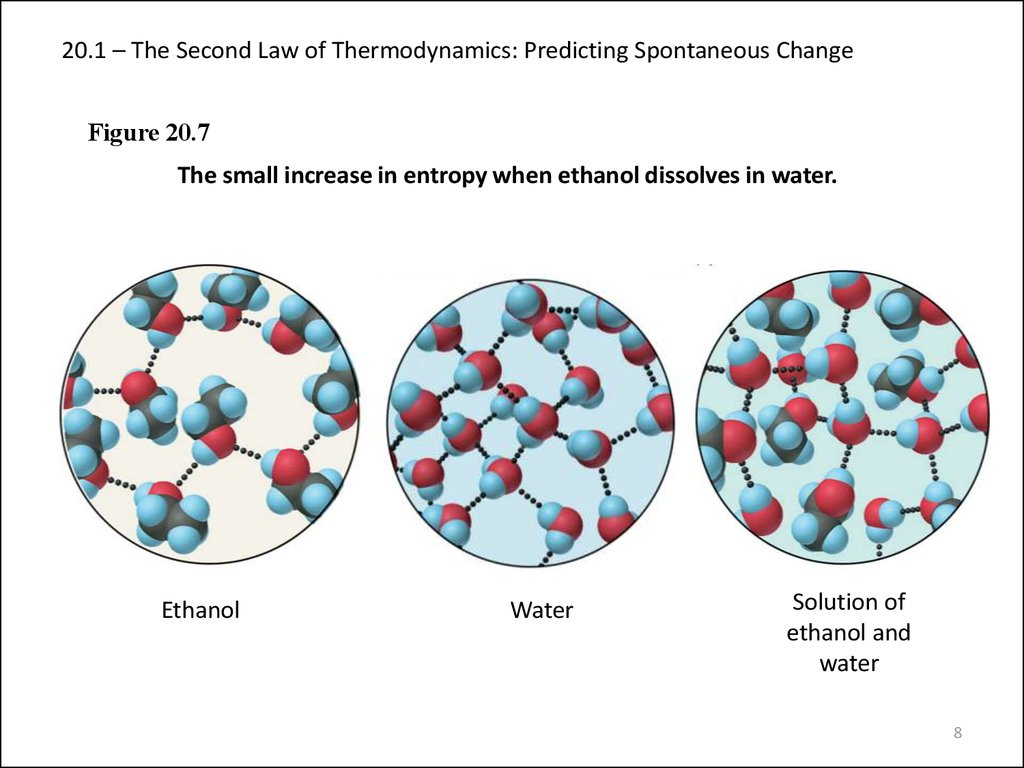 Chapter 20 Thermodynamics
