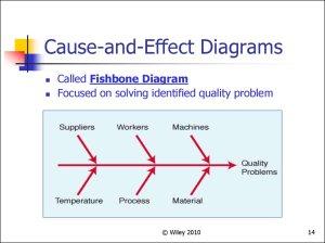 Total quality management (Chapter 4)  презентация онлайн