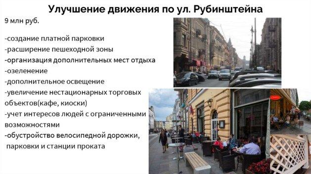 Картинки по запросу улица рубинштейна твой бюджет