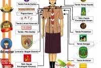 Atribut Pramuka Siaga Putri