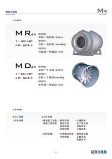 M型風機-快速索引