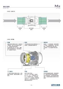 MR型-適用長管路送風
