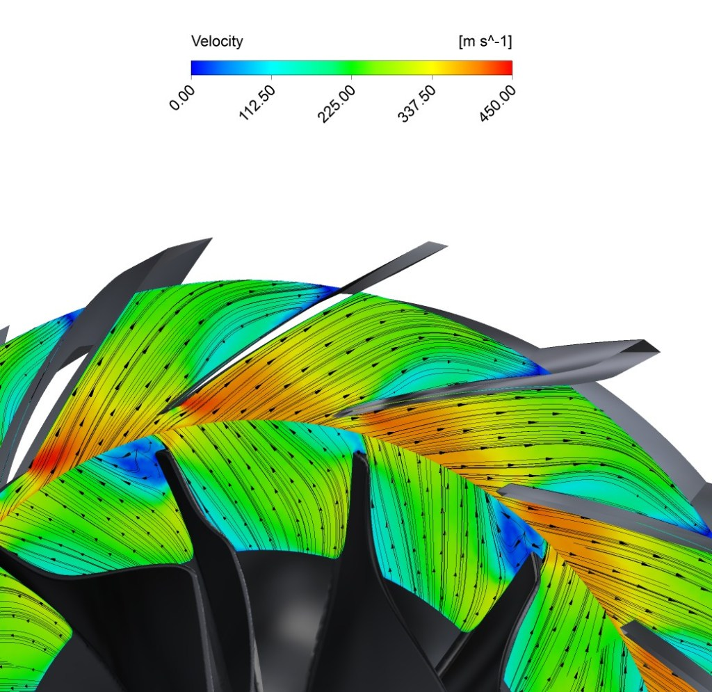 cfd simulation turbomachinery cfd
