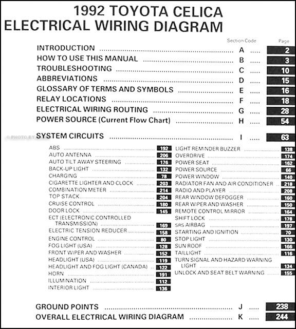 1992 toyota celica wiring diagram manual original
