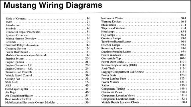 2002 ford mustang wiring diagrams manual original