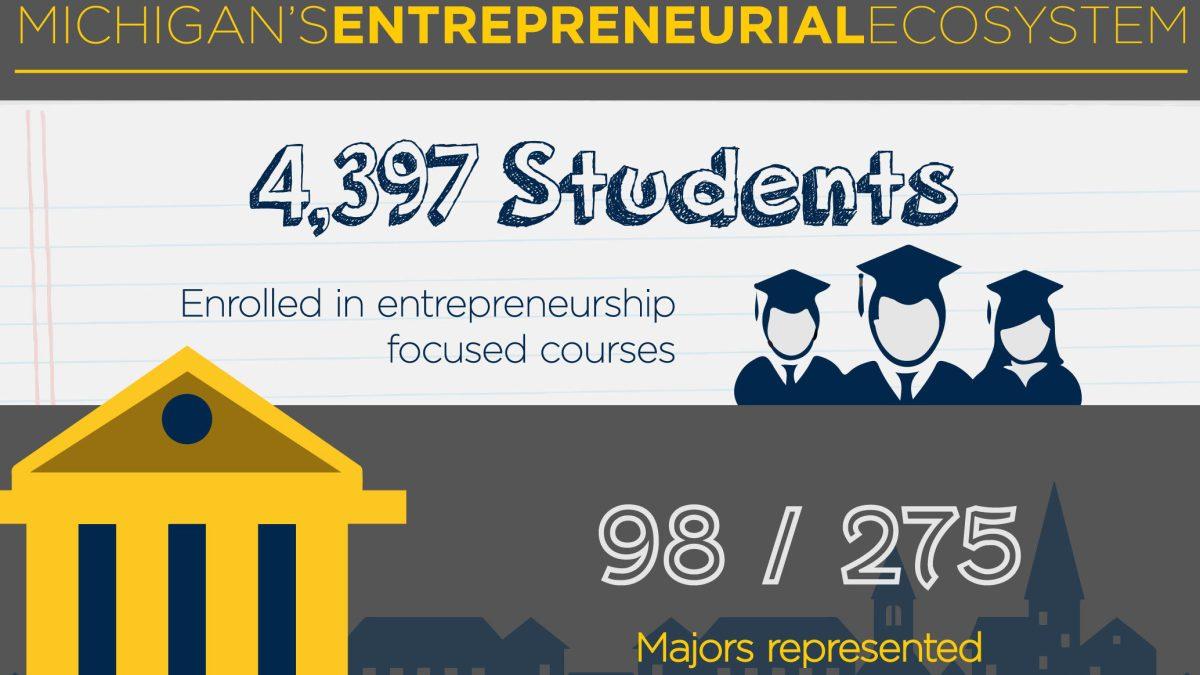 ENTR Infographic Header Image