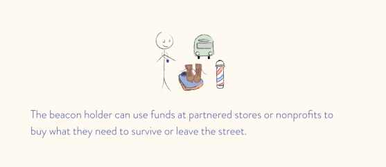Illustration of how funds can be used