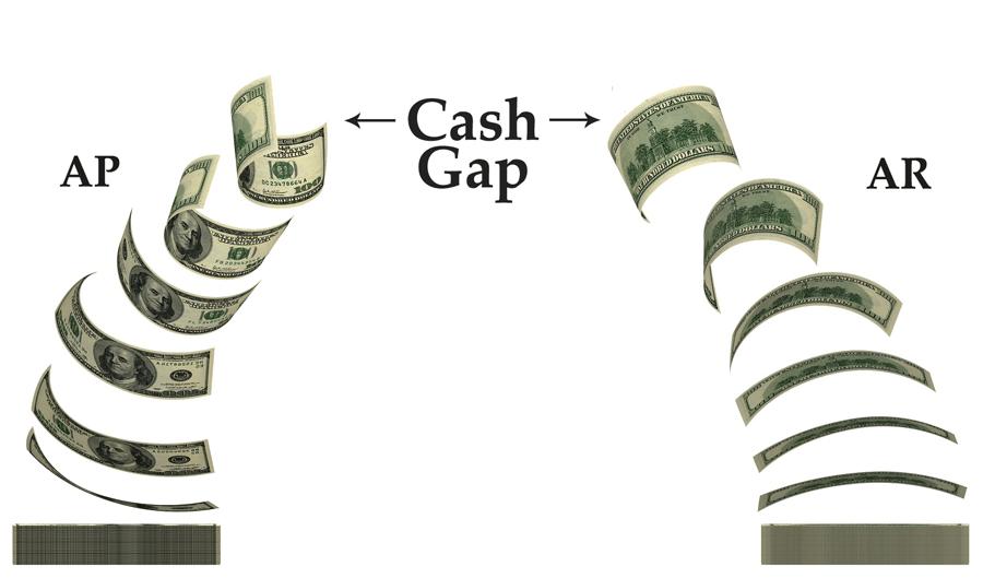 cash gap illustration