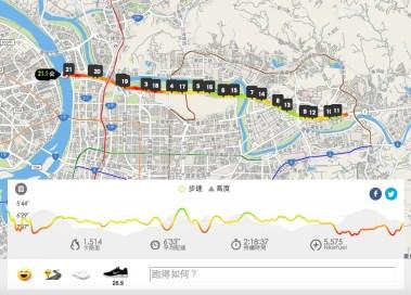 Nike紀錄