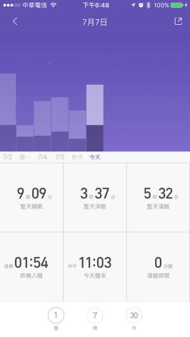 APP 小米運動之睡眠00004