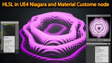 HLSL in UE4 Niagara & Material Custom node | Unreal Engine Niagara HLSL
