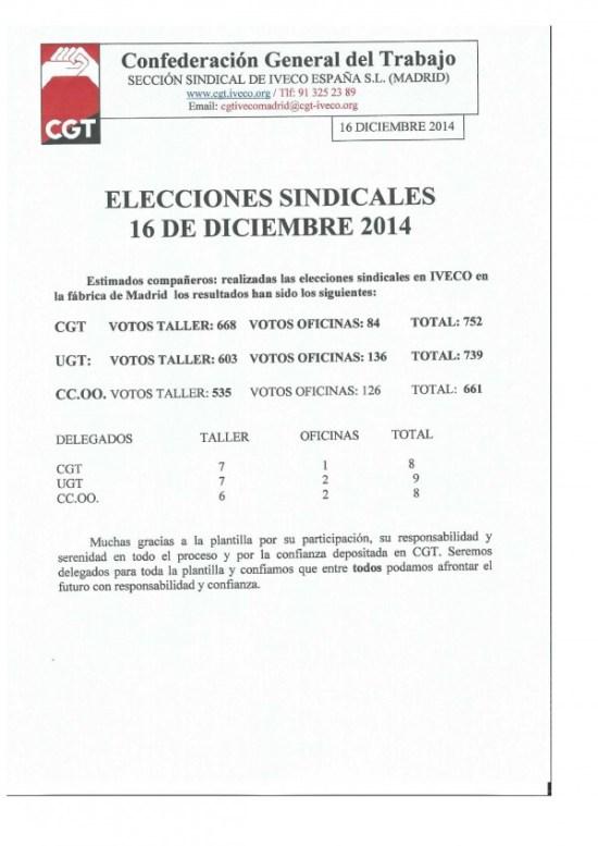 Iveco resultados elecciones sindicales 2014