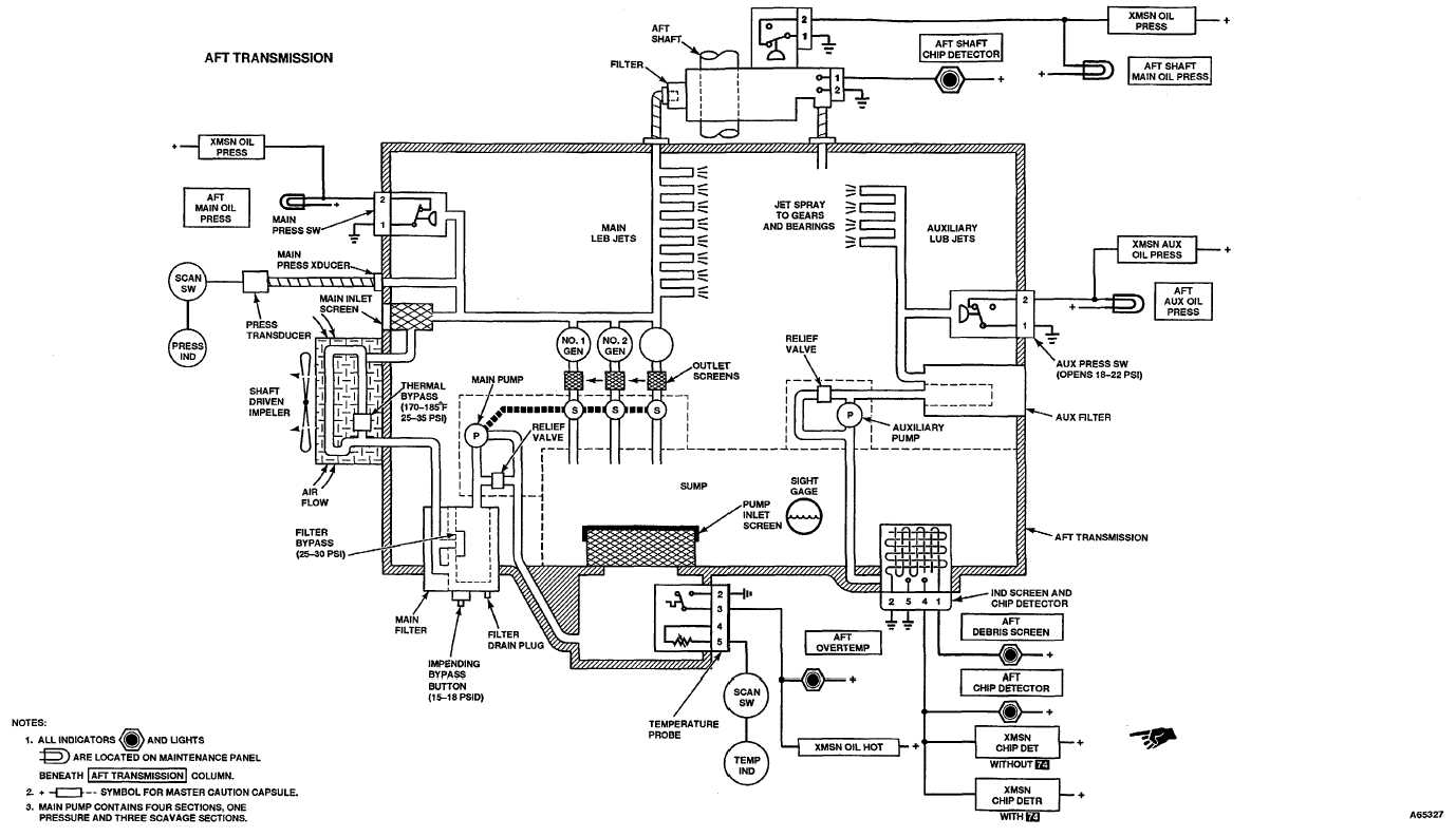 Gear Box Schematic