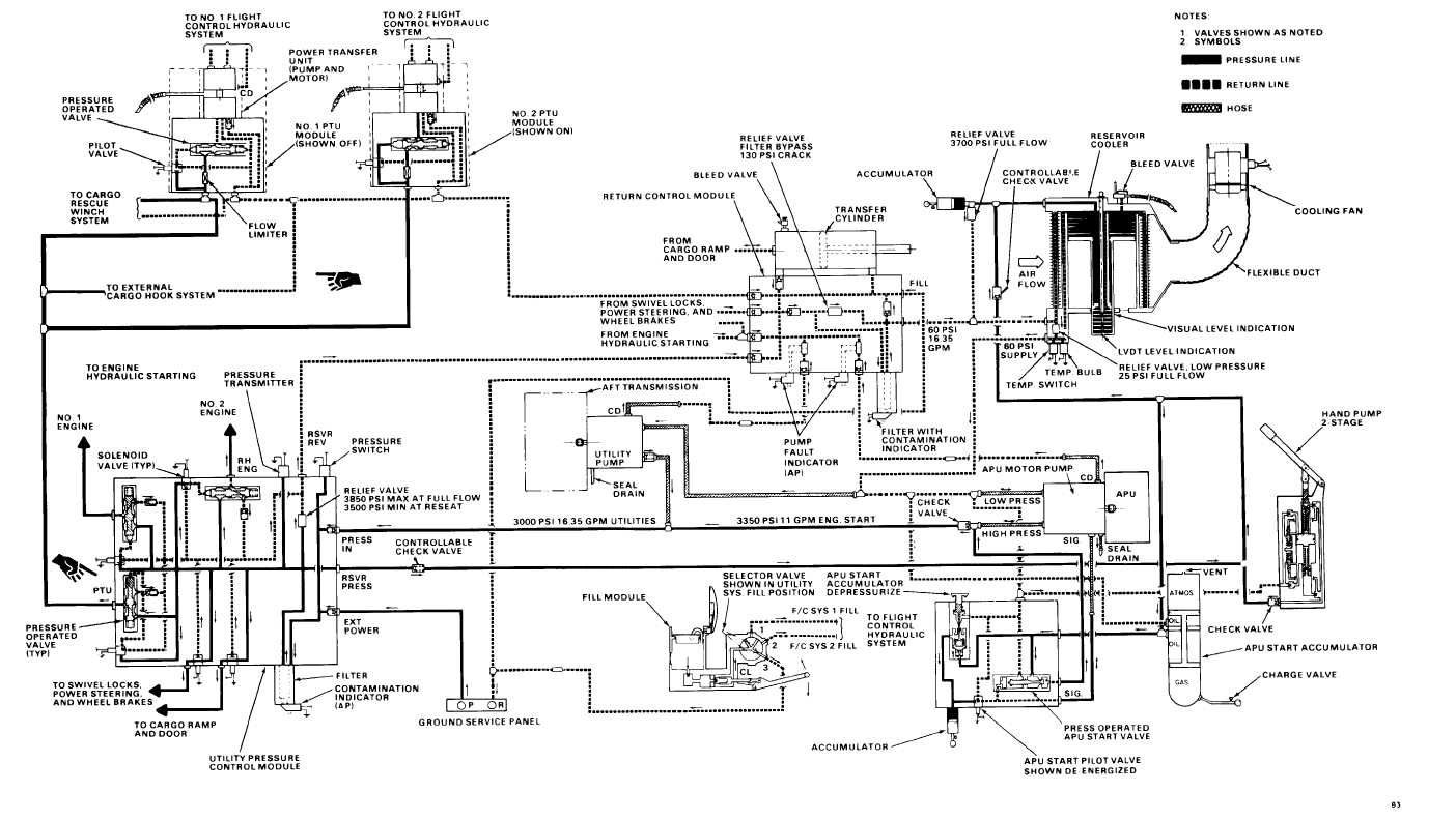 Mey Ferguson 35 Gas Wiring Diagram Ferguson Ignition