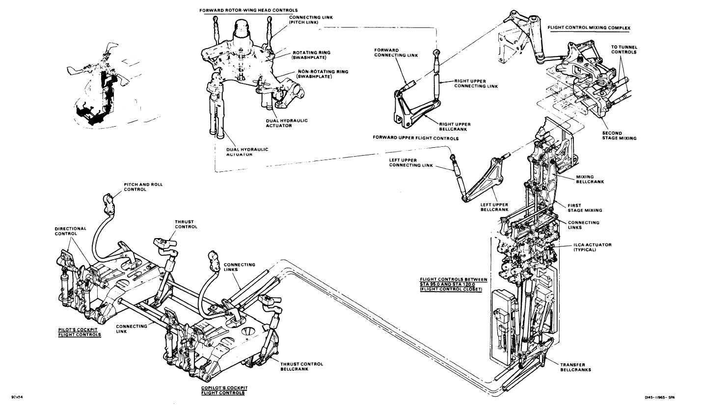 Flight Control System Connection Diagram