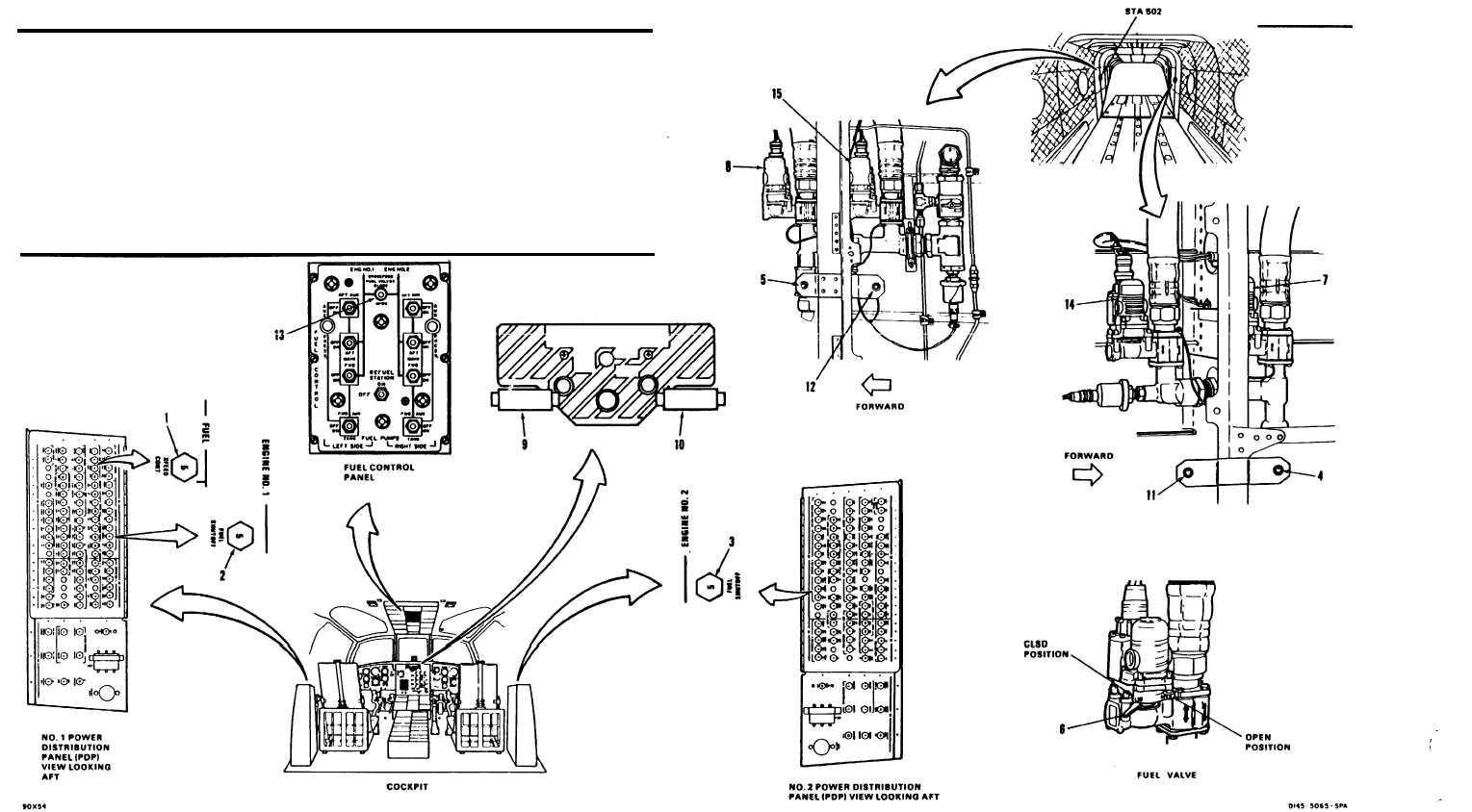 Engine Fuel Shutoff And Crossfeed Valves Operational Chec