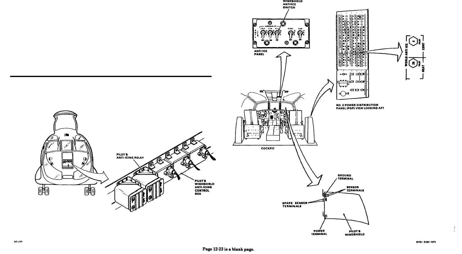 A Pilot Tool Kit