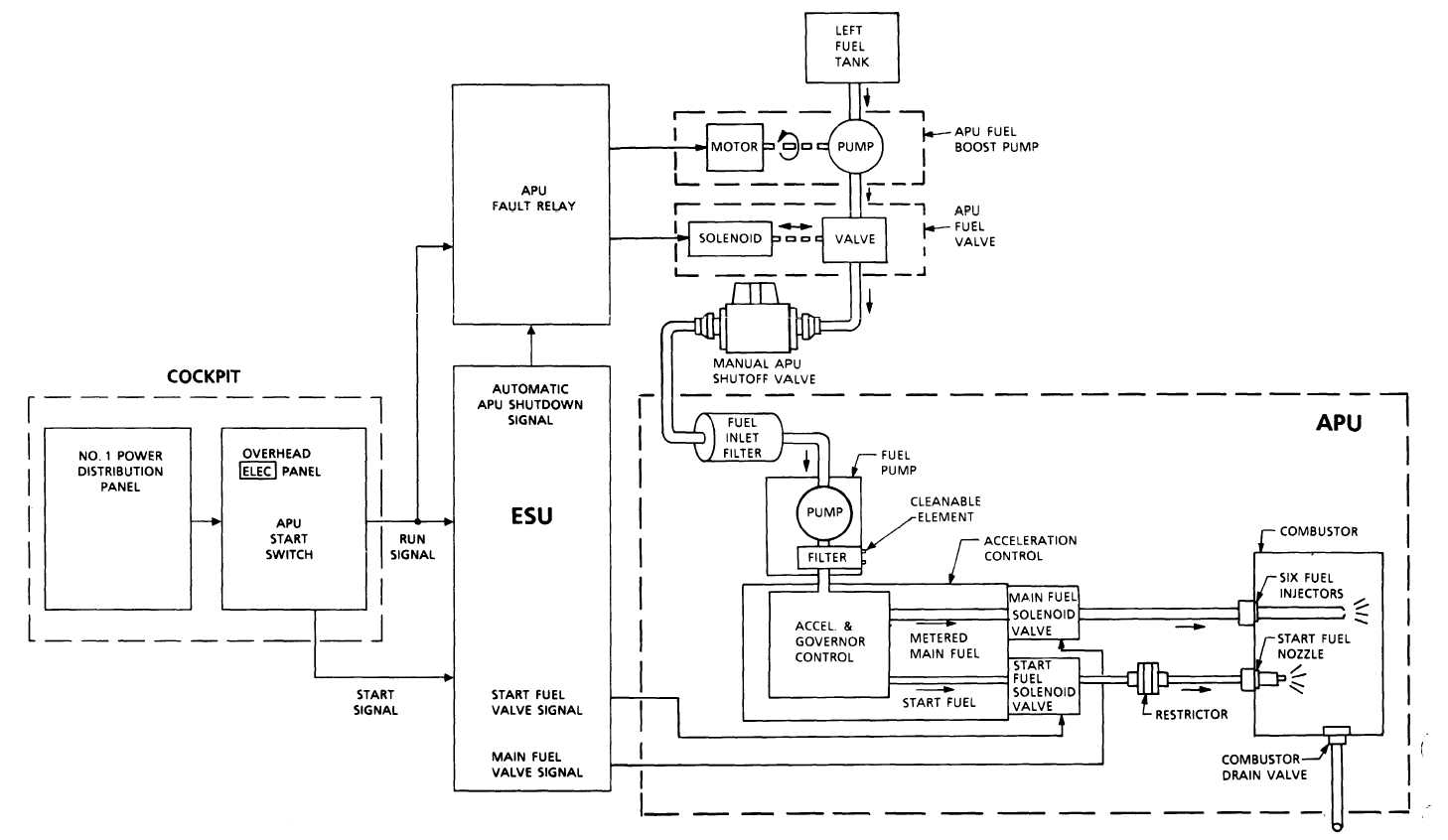 7 3 Fuel System Diagram