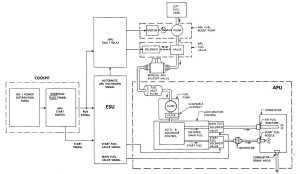 Fuel Filter Diagram 7 3 | Wiring Diagram Database