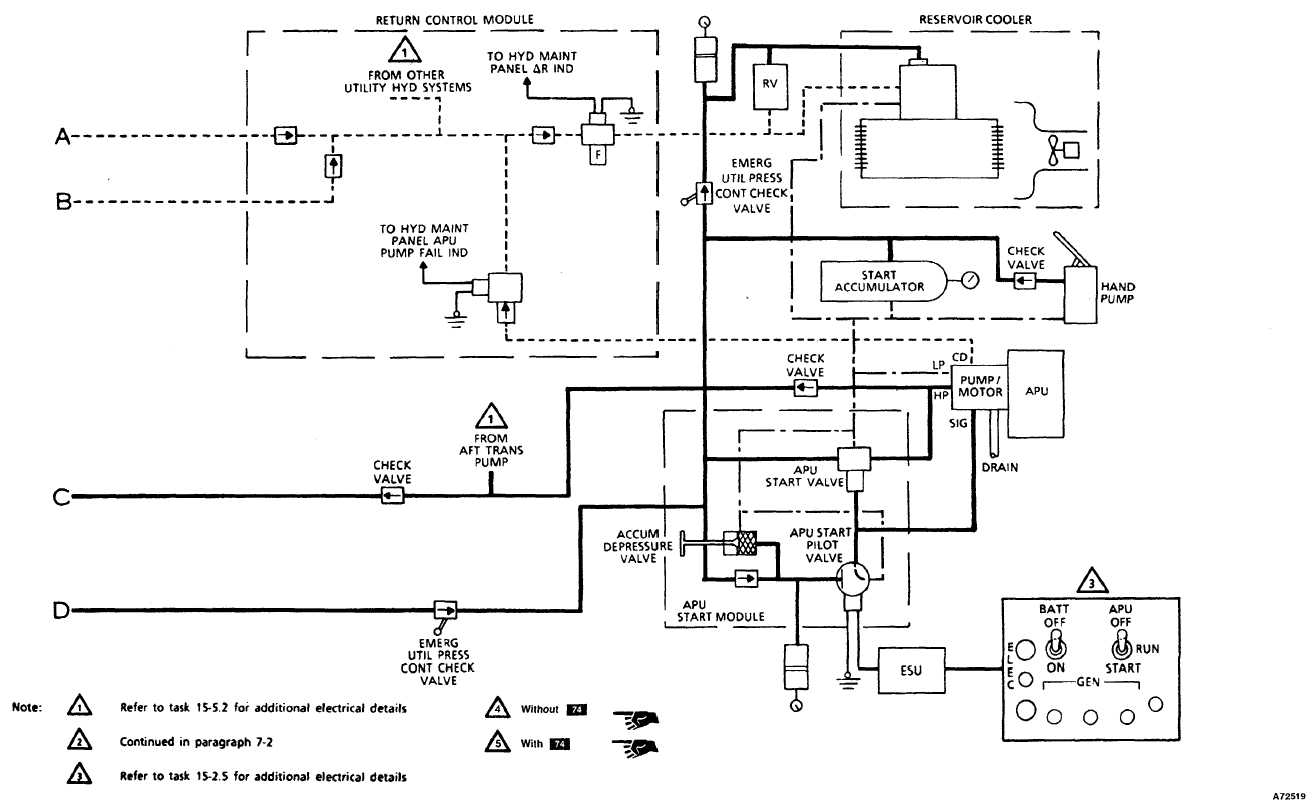Major Interconnecting Apu Hydraulic System Schematic