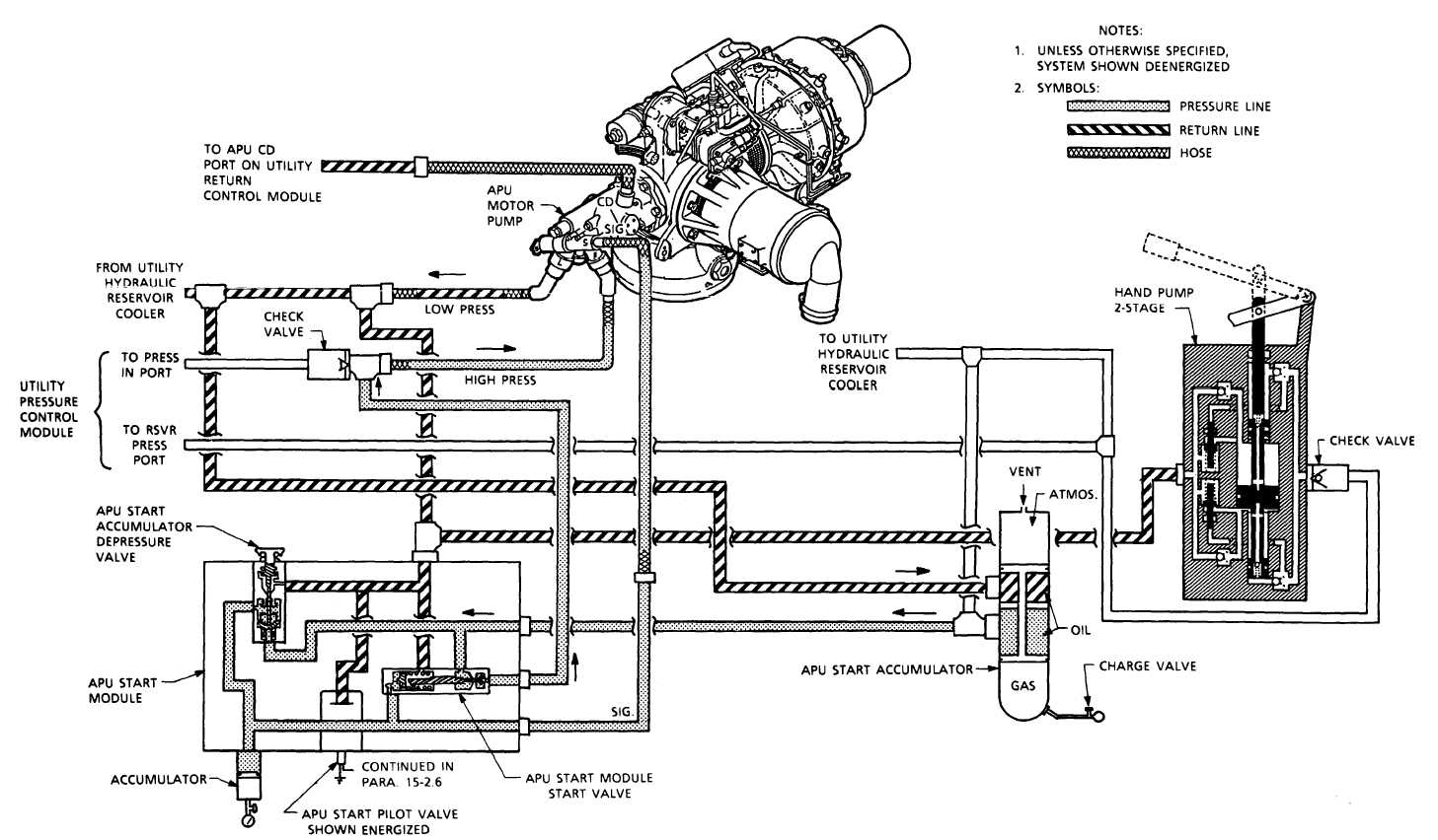 Yale Forklift Engine Schematic