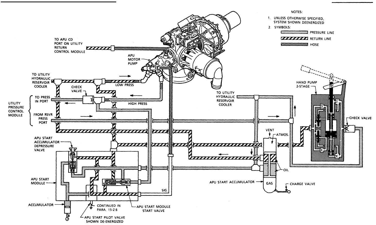 Apu Hydraulic Pump Flow Diagram