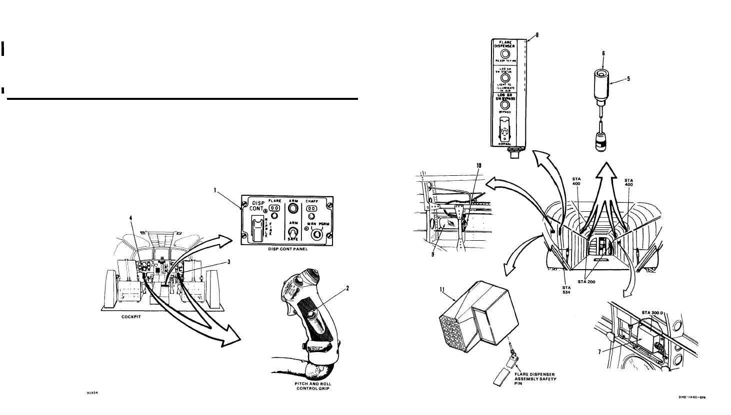 Flare Dispenser System Visual Check