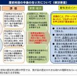 【NEWS】2015.08.06 中教審検討素案「歴史総合」「公共」