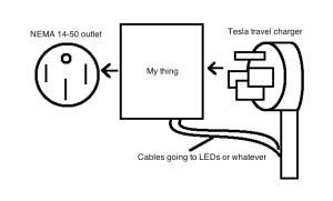480 Volt Twist Lock Plug Wiring  Best Place to Find