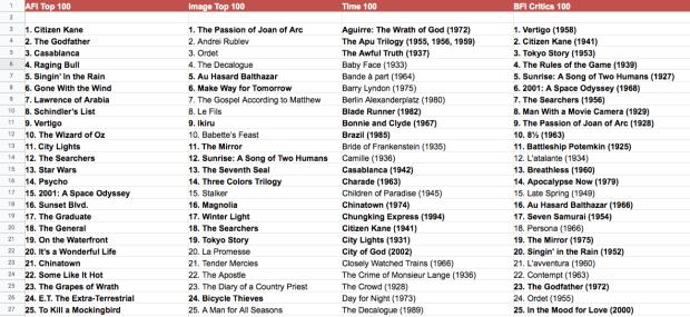 100-films-lists.png