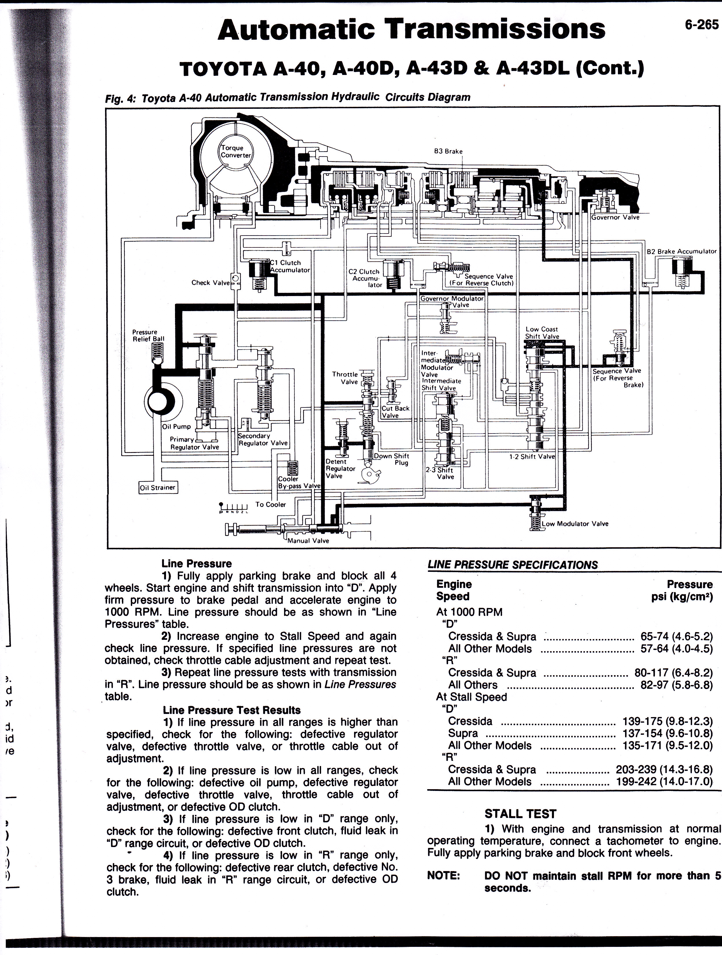toyota automatic transmission service diagrams