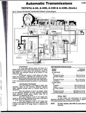 TOYOTA Automatic transmission service diagrams | Chads