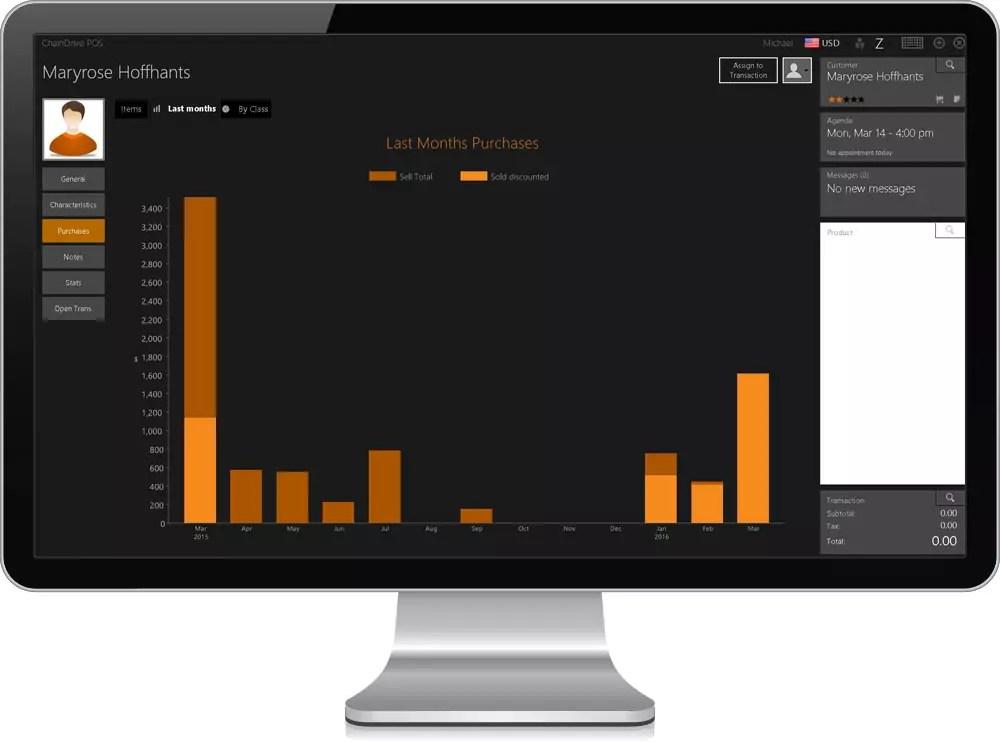 CRM Customer Data & Analytics