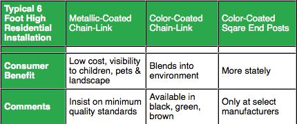 chainlink-chart