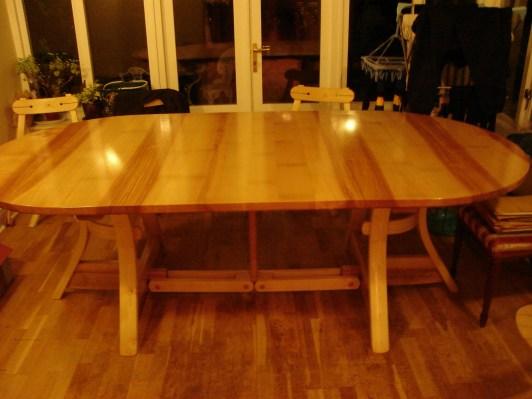sid table 2