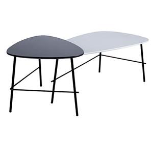 Dakota tables