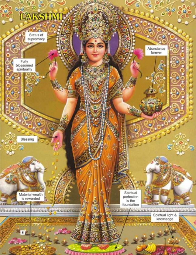 lakshmi meaning (2)