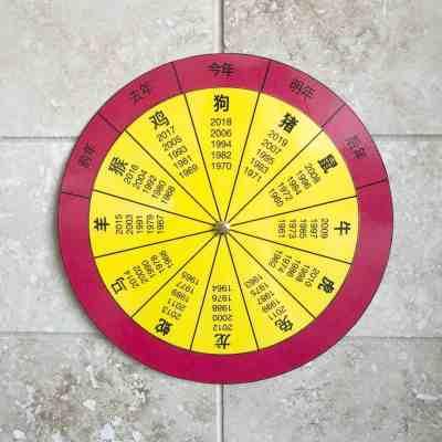 Chinese Zodiac Wheel – Free Interactive Printable!