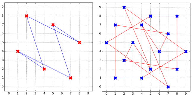 Connected fractograms for 1/7=0.142857... (left) and 1/17=0.0588235294117647... (right)