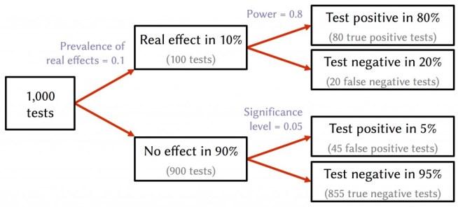 DiagramPvaluejpeg