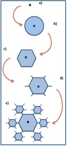 diagramsnow