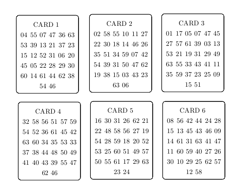 binary magic card trick chalkdusthand your target a set of cards with numbers on (an example set of cards can be seen below)