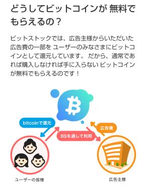 仮想通貨がもらえる仕組み