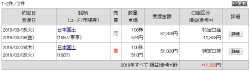 日本国土売却履歴