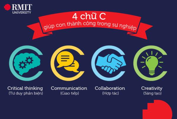 4 kỹ năng cần có để thành công trong sự nghiệp