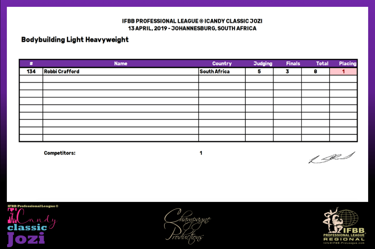 Bodybuilding Light Heavyweight
