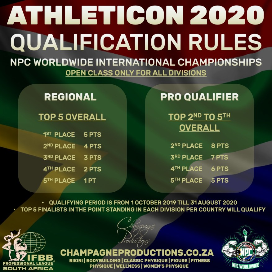 2020 Athleticon Qualification