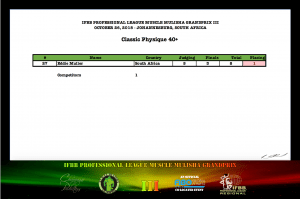 Classic Physique Masters 40+ Official Score Card