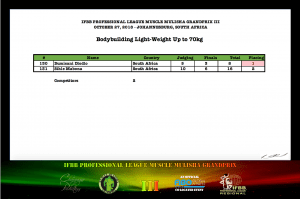 MMGPIII Bodybuilding Lightweight Official Score Card