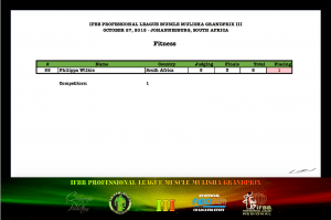 MMGPIII Fitness Official Score Card